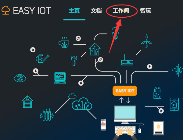 Easy IoT Application 1
